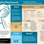 Booklet - PrayForTheChurch - ITALIAN
