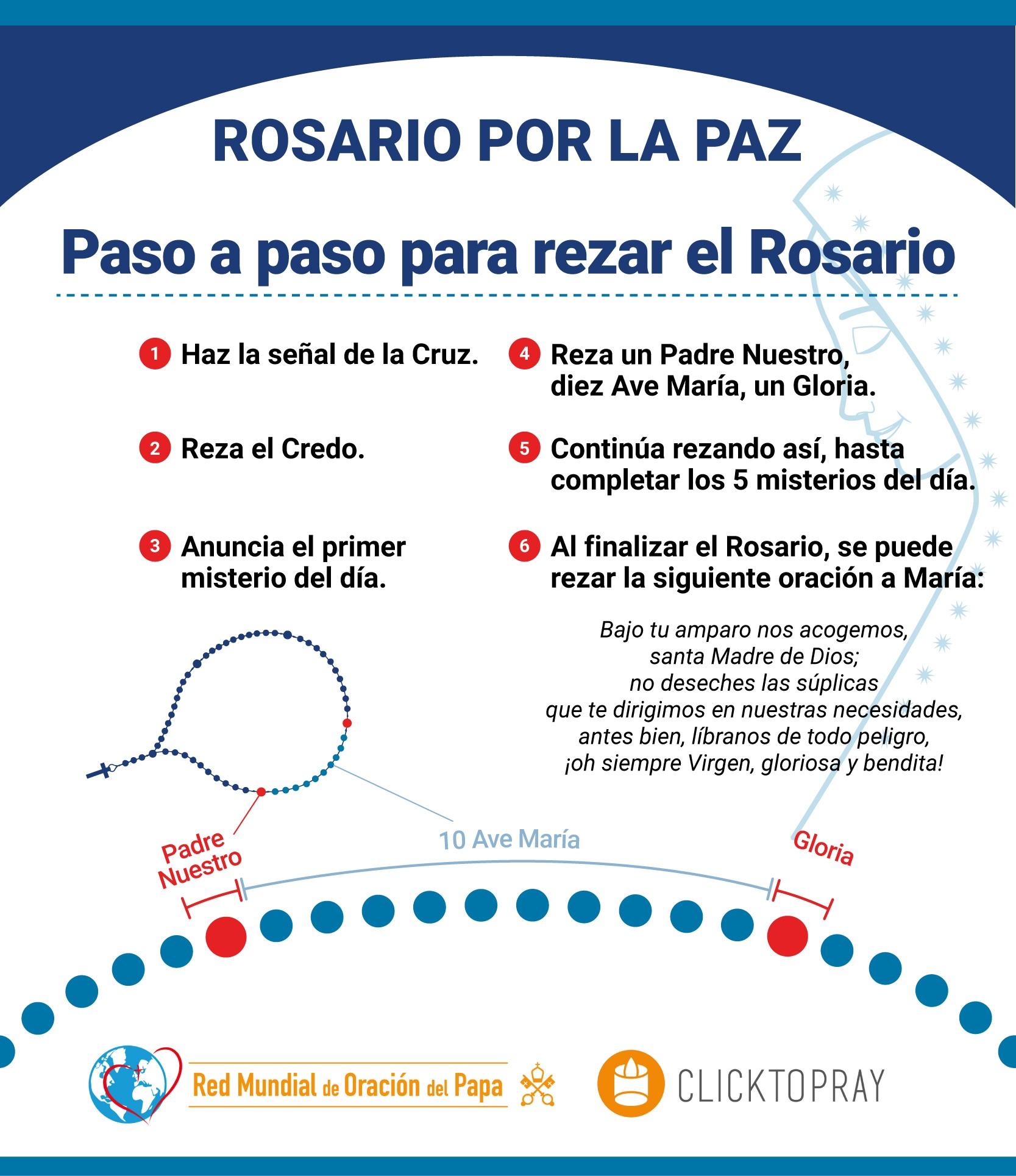 Paso a Paso Rosario Click To Pray