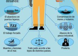 Infografía - TPV 8 2020 ES - El Video del Papa - El mundo del mar (2)