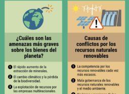 Infografia - TPV 9 2020 ES - El Video del Papa - Respeto por los recursos del planeta