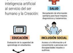 Infografia - TPV 11 2020 ES - La inteligencia artificial