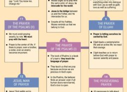 Infographic 2020 For a life of prayer