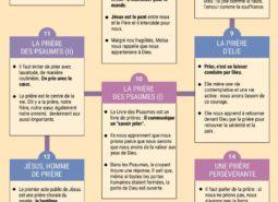 Infographie - Pour une vie de prière