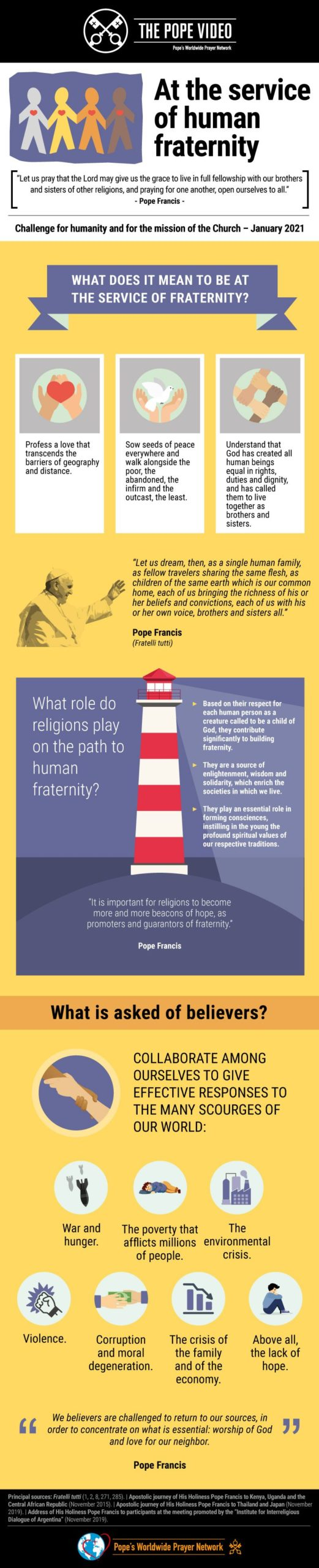 Infographic - TPV 1 2021 EN - The Pope Video - At the service of human fraternity